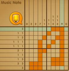 TH Music Note